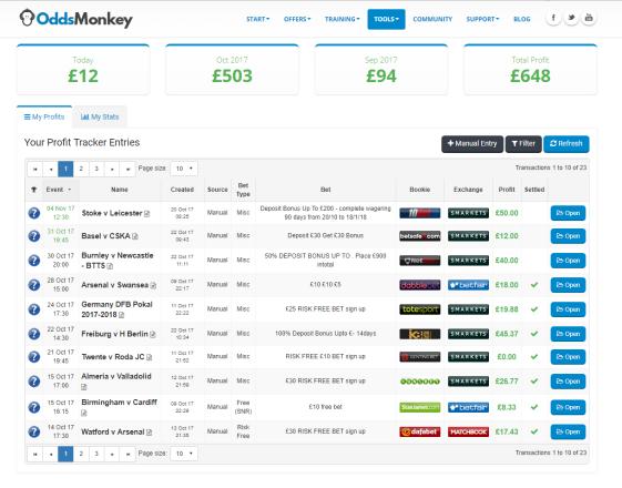 OddsMonkey profit tracker